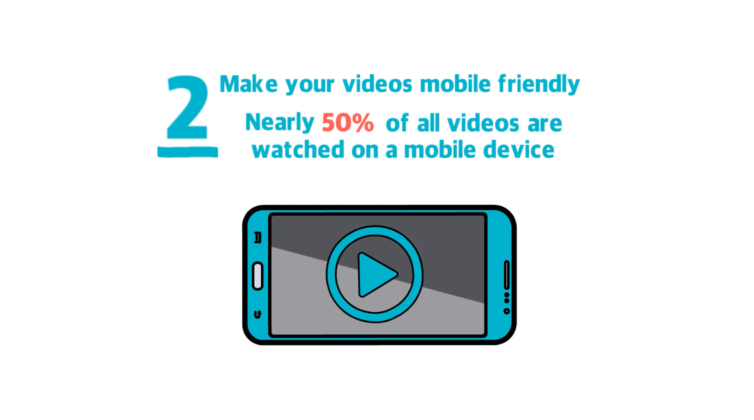 Make your videos mobile friendly to improve results